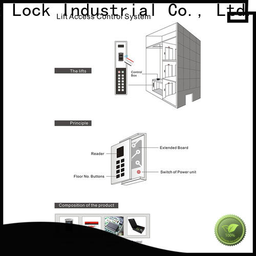 Best access control presentation level manufacturer for hotel
