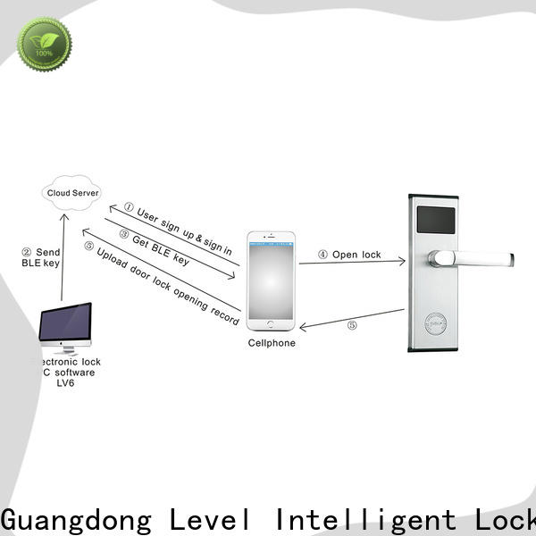 Level Best nfc hotel locks promotion for home