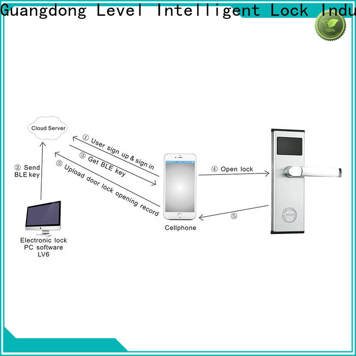 Level lock wireless door lock android supplier for office