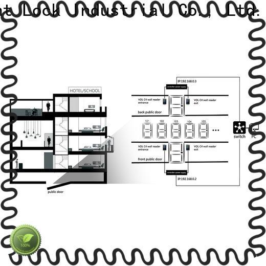Level virtual stand alone access control wholesale for Villa
