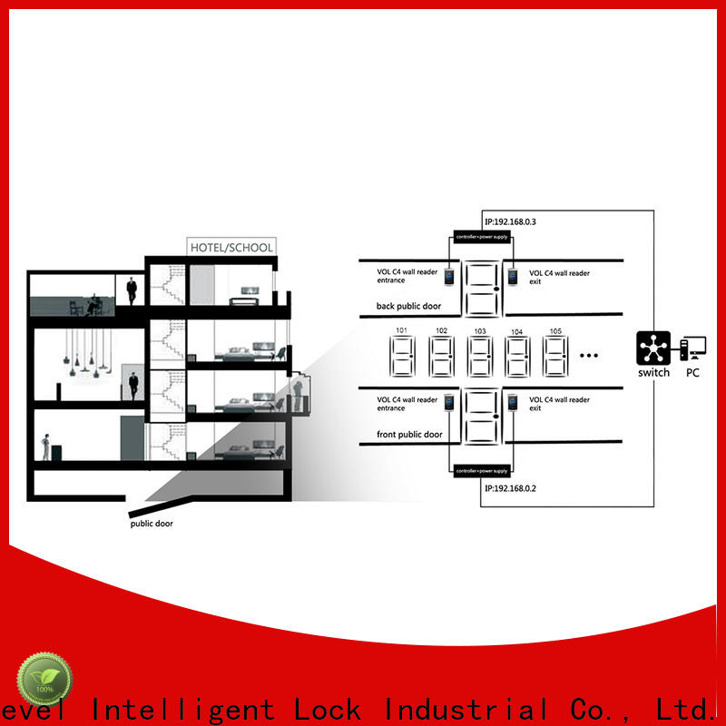 Latest access control kit level wholesale for home
