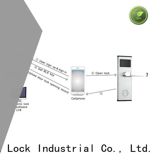 Level level keyless door lock cell phone from China for apartment