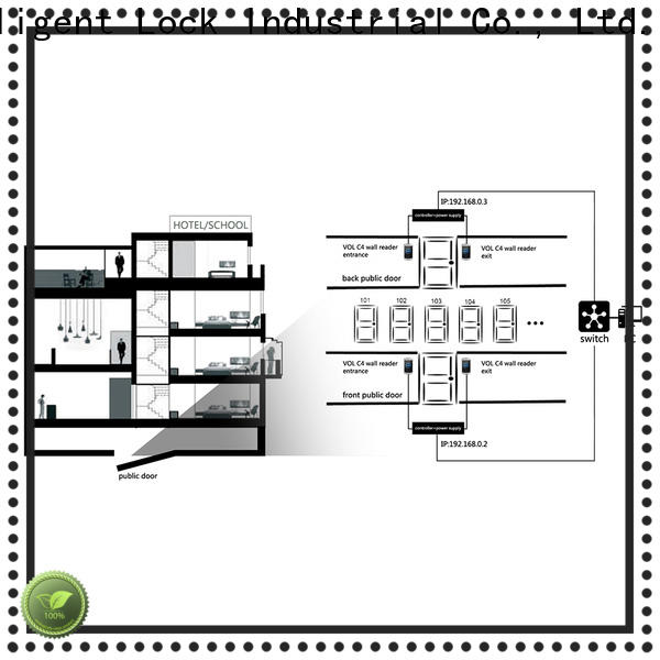Level lock access control system software on sale for Villa