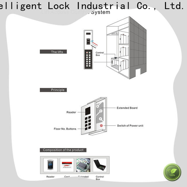 Top elevator boards level manufacturer for lodging house