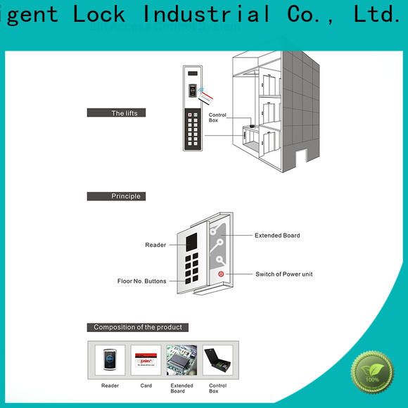 High-quality elevator control unit access factory price