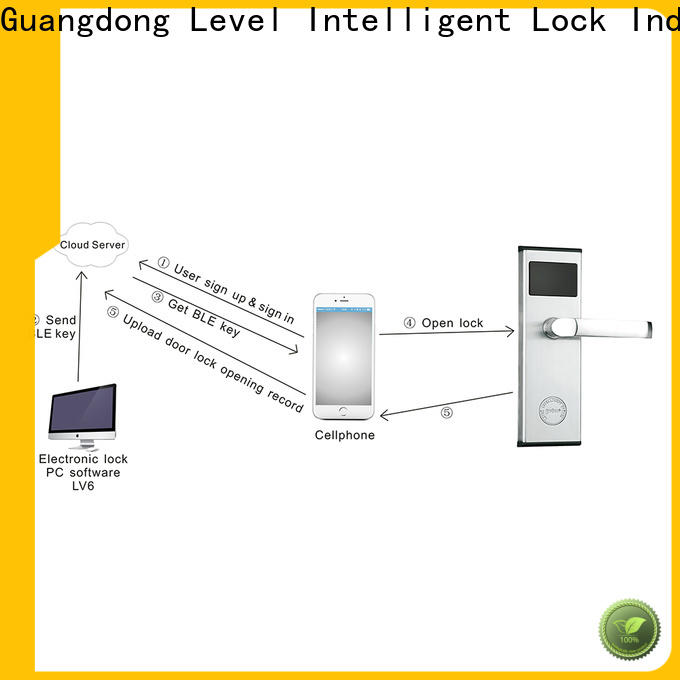 Level Best unlock hotel door from China for hotel