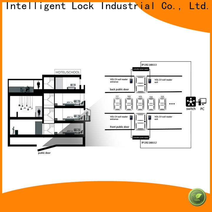 Level level card entry access systems company for residential