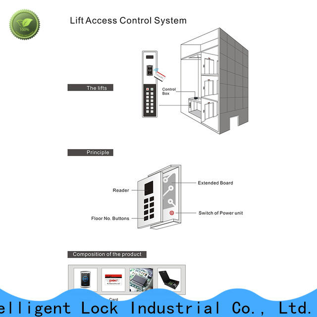 Latest operating system access control access factory price for lodging house