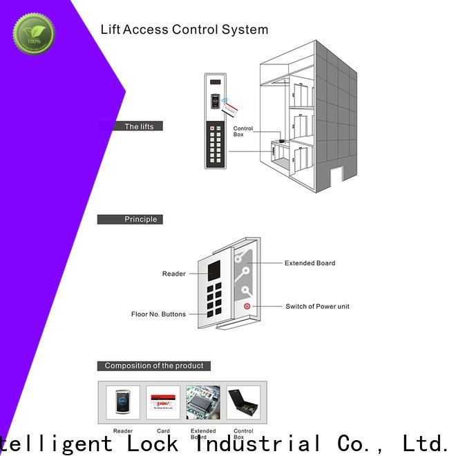 Level level poe access control factory price for home