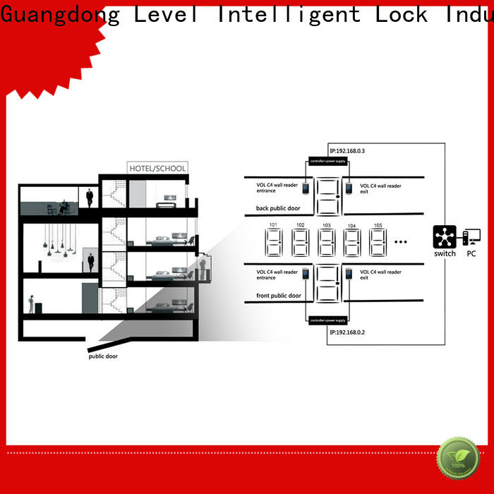 Level virtual networked access control systems Suppliers for hotel