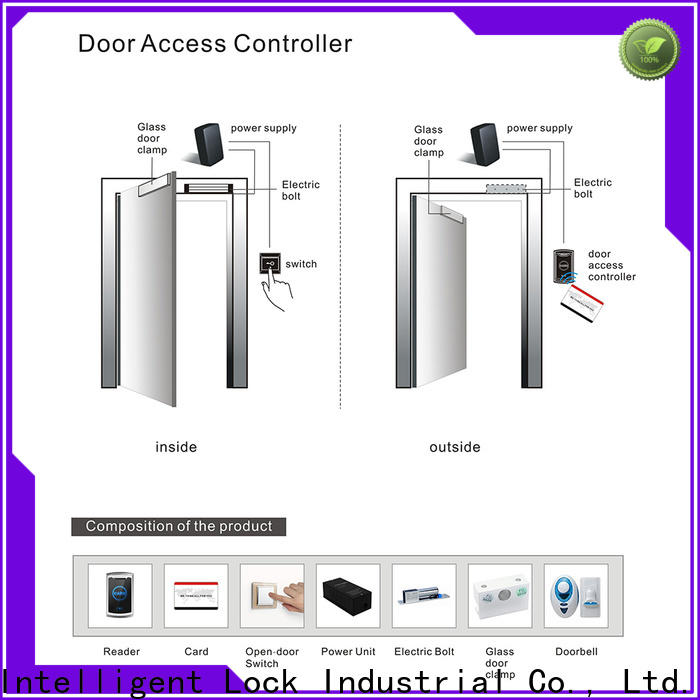 Custom kingdom doors price list reader promotion for office