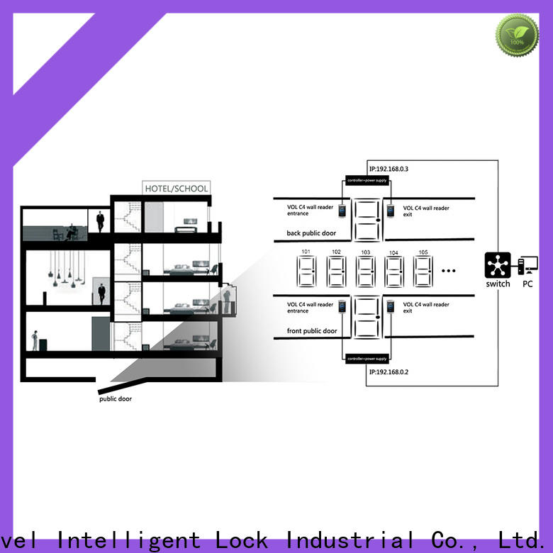 Level Top controll a door Supply for home