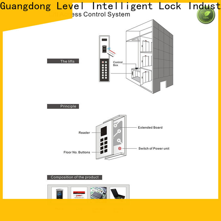 utility access door systems level manufacturer for hotel