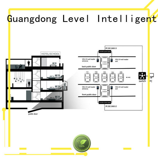 professional virtual control system level factory price for hotel