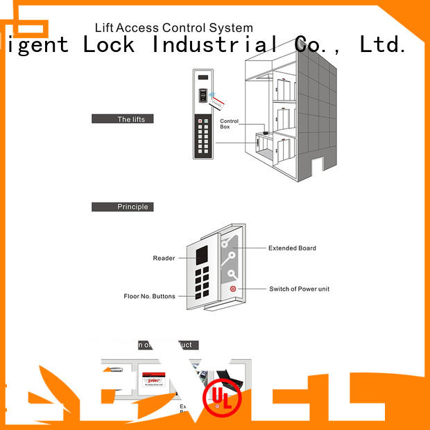 Level lift LEVEL lift control system online