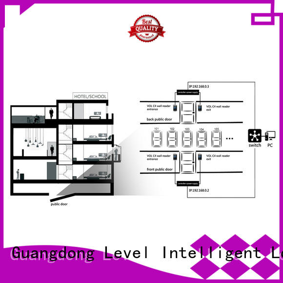 Level virtual Level virtual online lock system factory price for residential