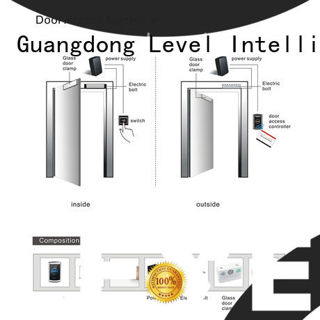 Level level smart card access control system wholesale for office