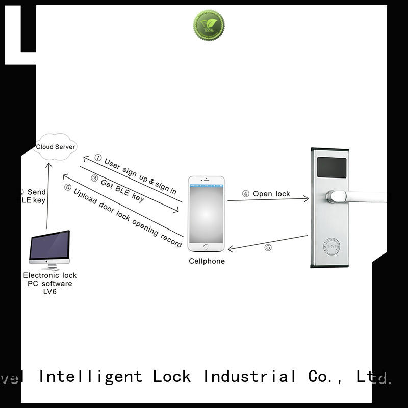 level smart lock hotel supplier for apartment Level