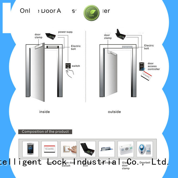 Level level controller access from China for lodging house