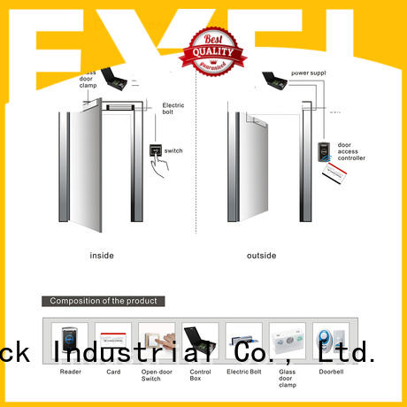 Level multi function controller access wholesale for guesthouse