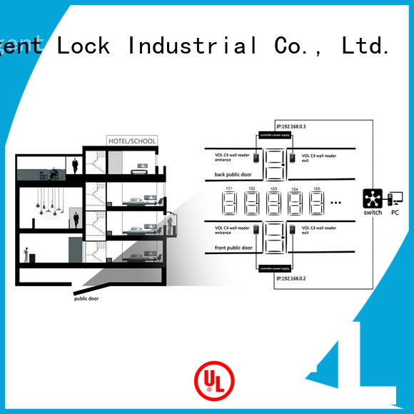 technical Level virtual online lock system vol online for home