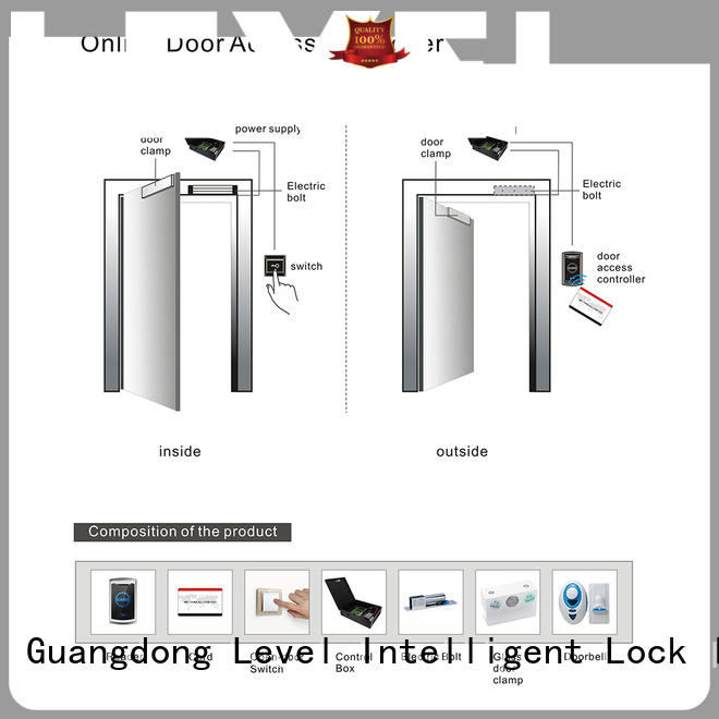 door access control card reader remote control for office Level