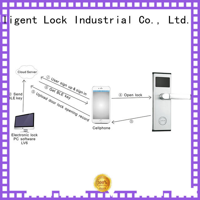 level smart lock hotel bluetooth for office Level