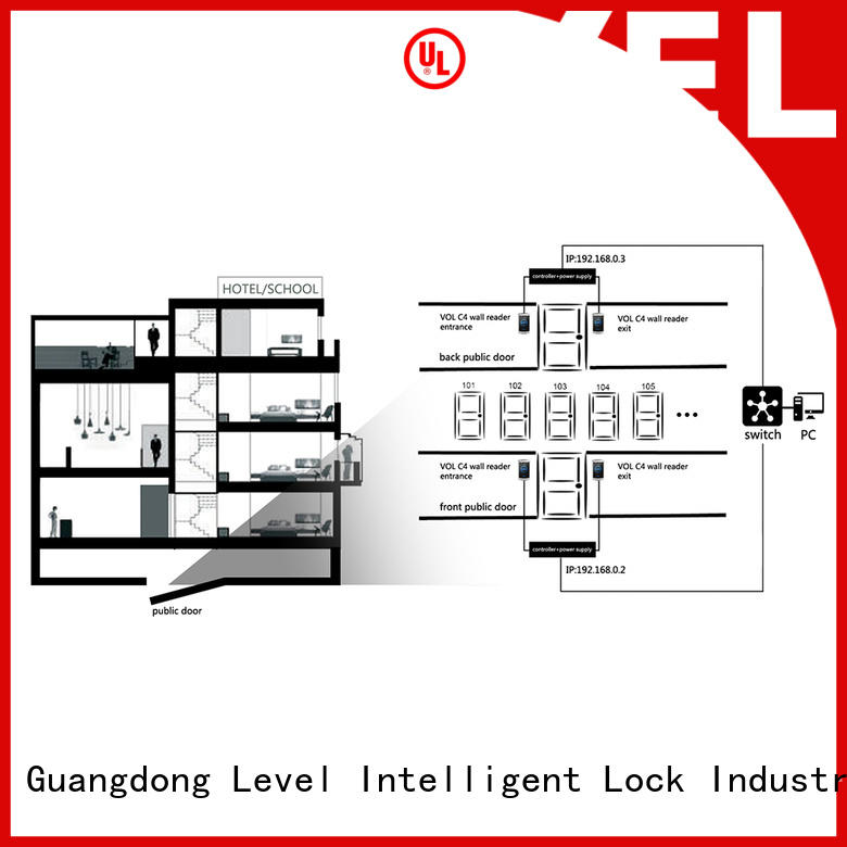 Level vol virtual control system factory price for hotel