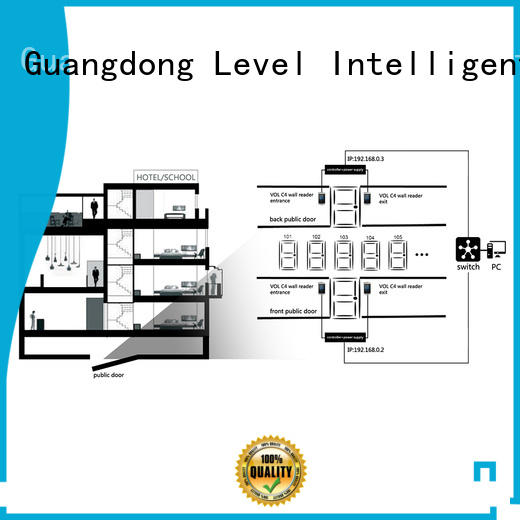 technical virtual control system vol wholesale for apartment