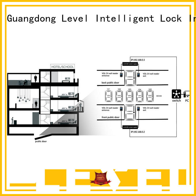 Level vol virtual control system factory price for residential