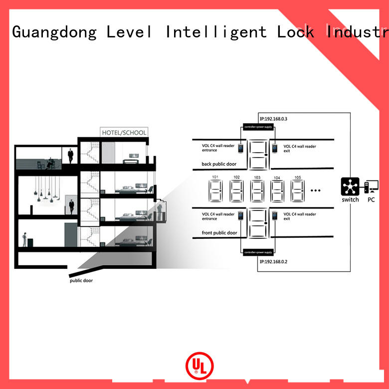 Level remote virtual control system online for apartment