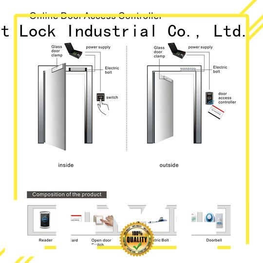 keyless door access control promotion for lodging house Level