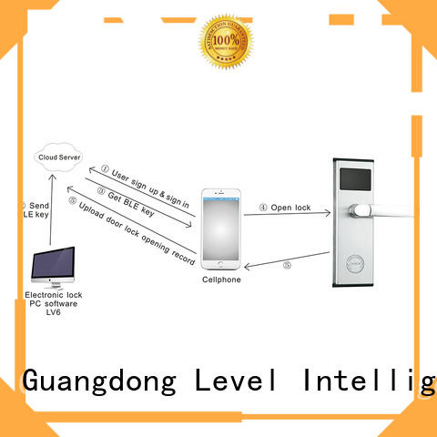 Level professional smart lock hotel bluetooth for home