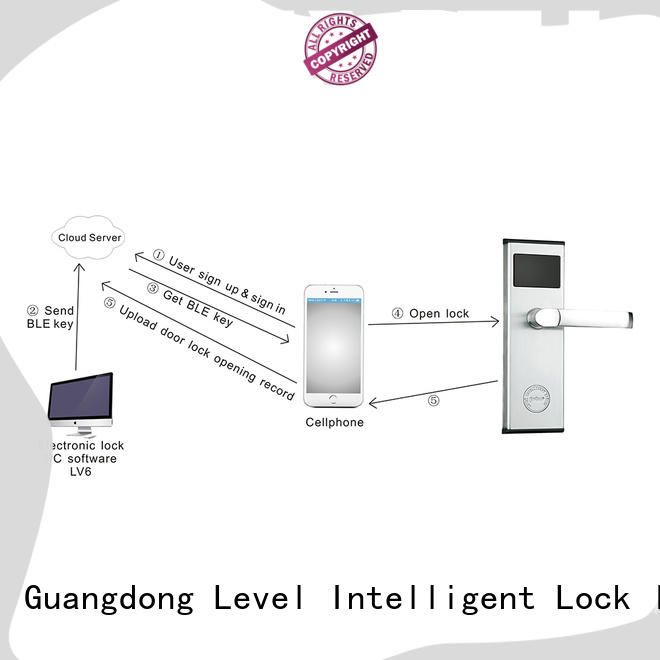 Level bluetooth saflok hotel locks promotion for office