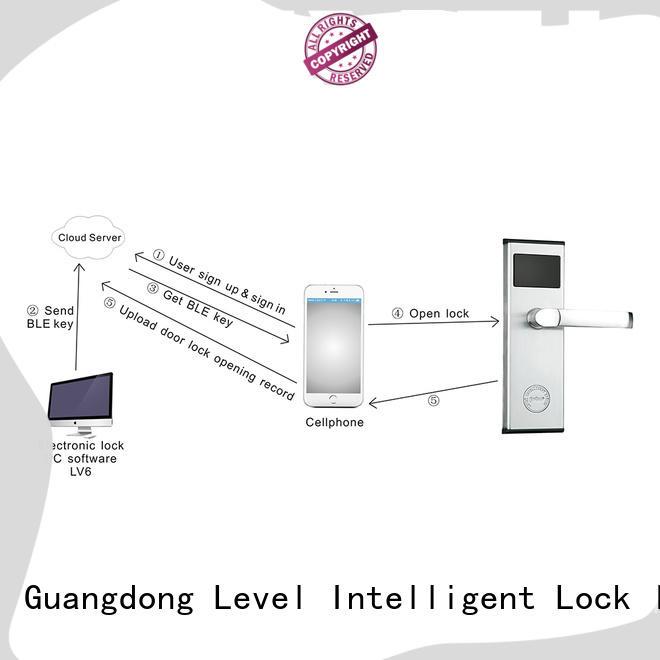 Level bluetooth saflok hotel locks promotion for office