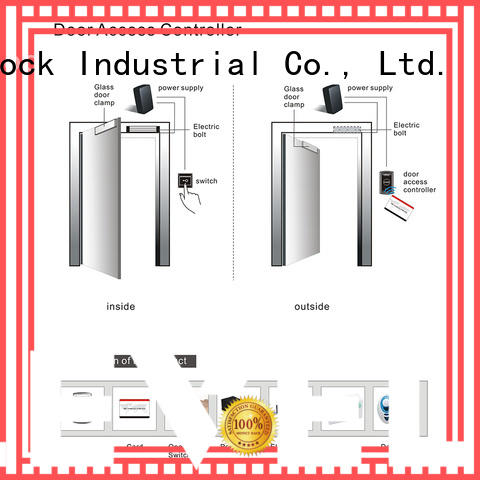 offline access door systems manufacturer for office Level