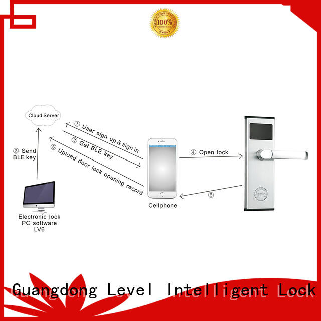 Level security bluetooth door lock promotion for office