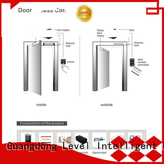 Level practical access door systems access for office