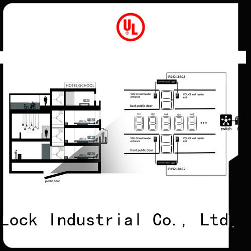 technical Level virtual online lock system lock on sale for apartment