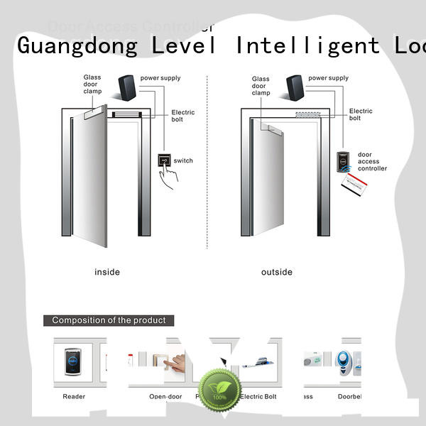 Level level offline door access control promotion for office
