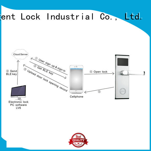 smart saflok hotel locks hotel supplier for hotel