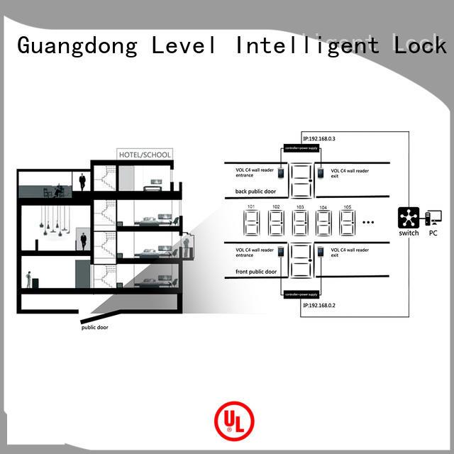 LEVEL Virtual Online Lock (VOL)