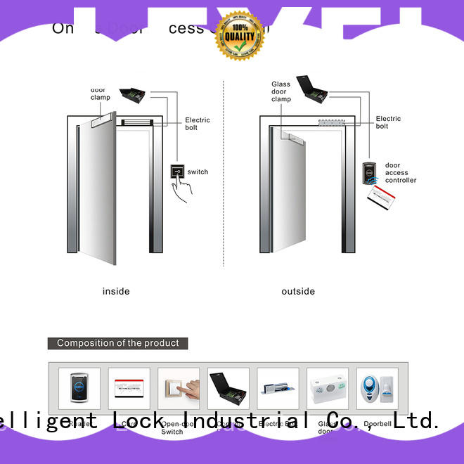 Level door online door access controller from China for office