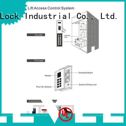 Level lift lift access controller online for lodging house