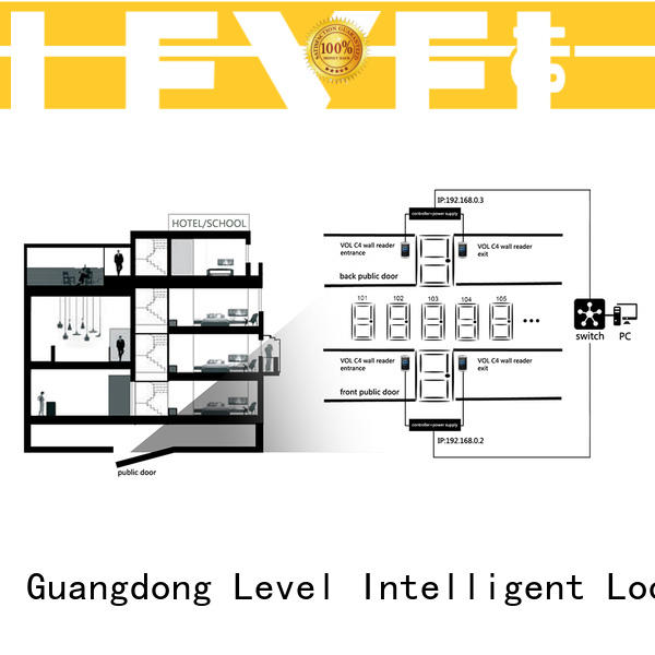 Level technical virtual control system online for home