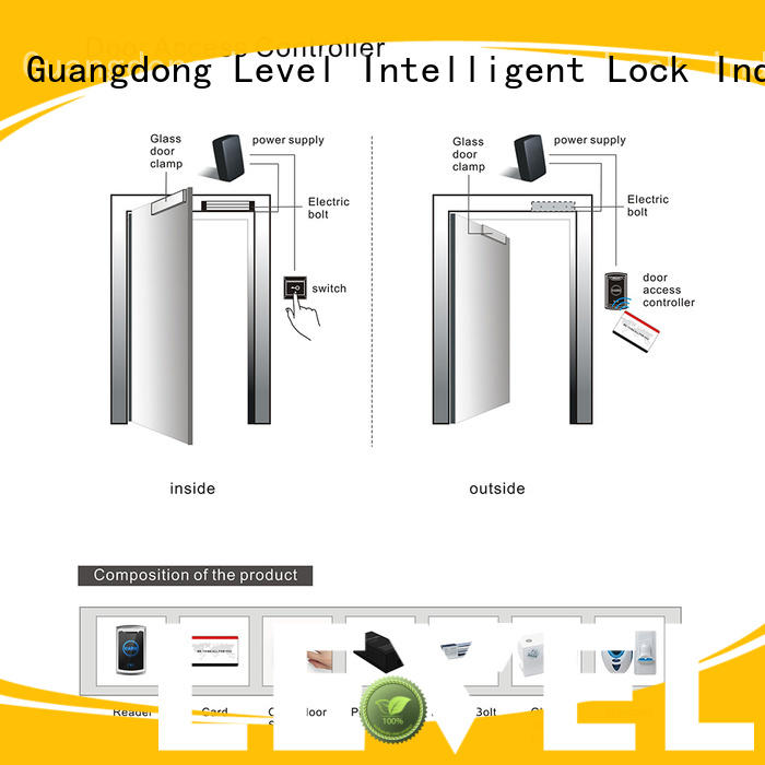 Level security smart card access control system promotion for apartment
