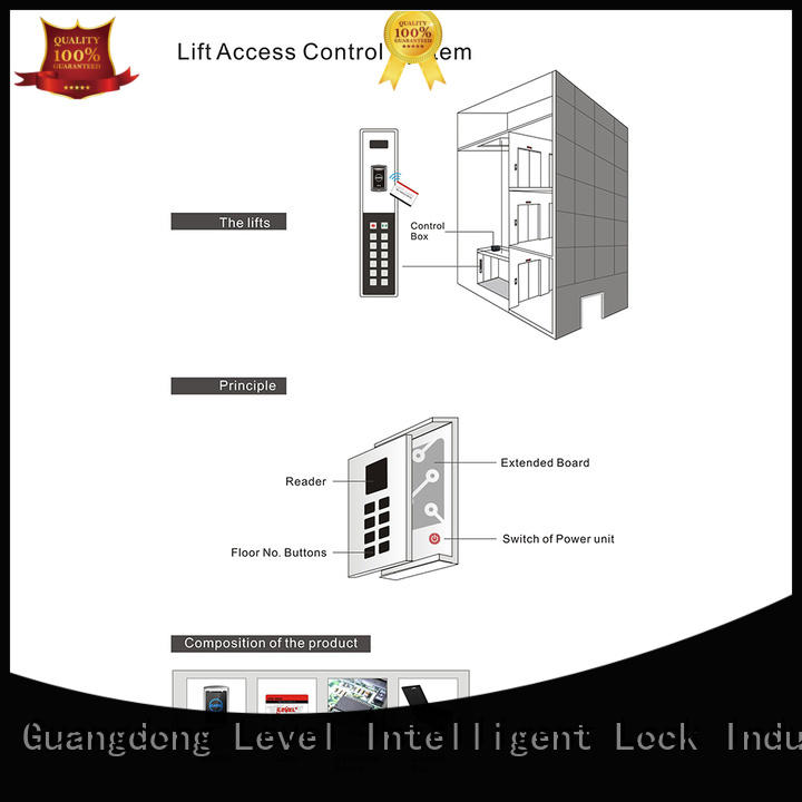 durable electronic access control systems online