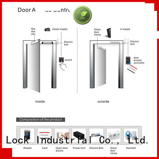 security smart card access control system door promotion for office