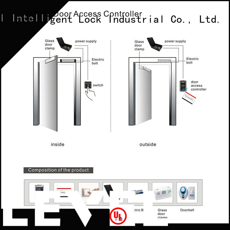 Level door online door access controller wholesale for Villa