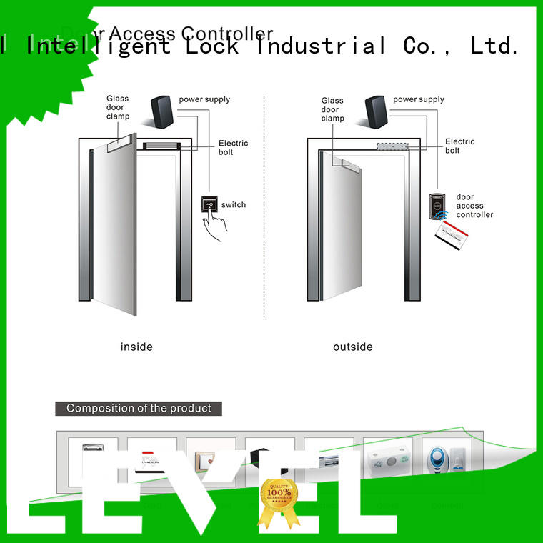 Level practical smart card access control system directly price for bureau